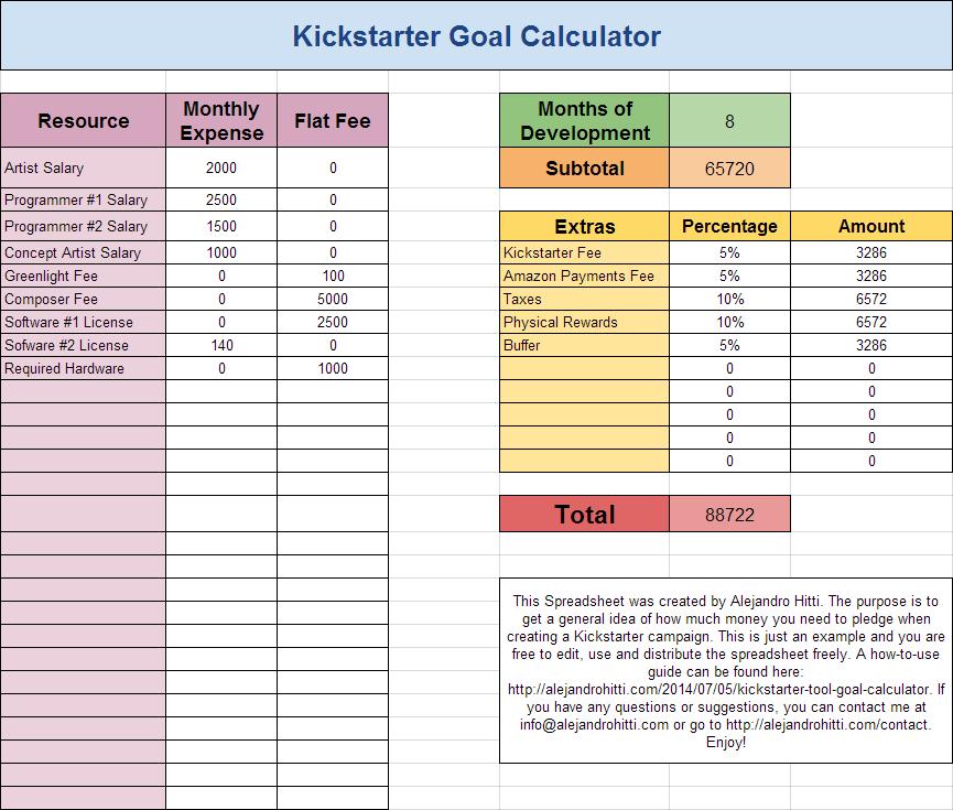 Kickstarter Goal Calculator