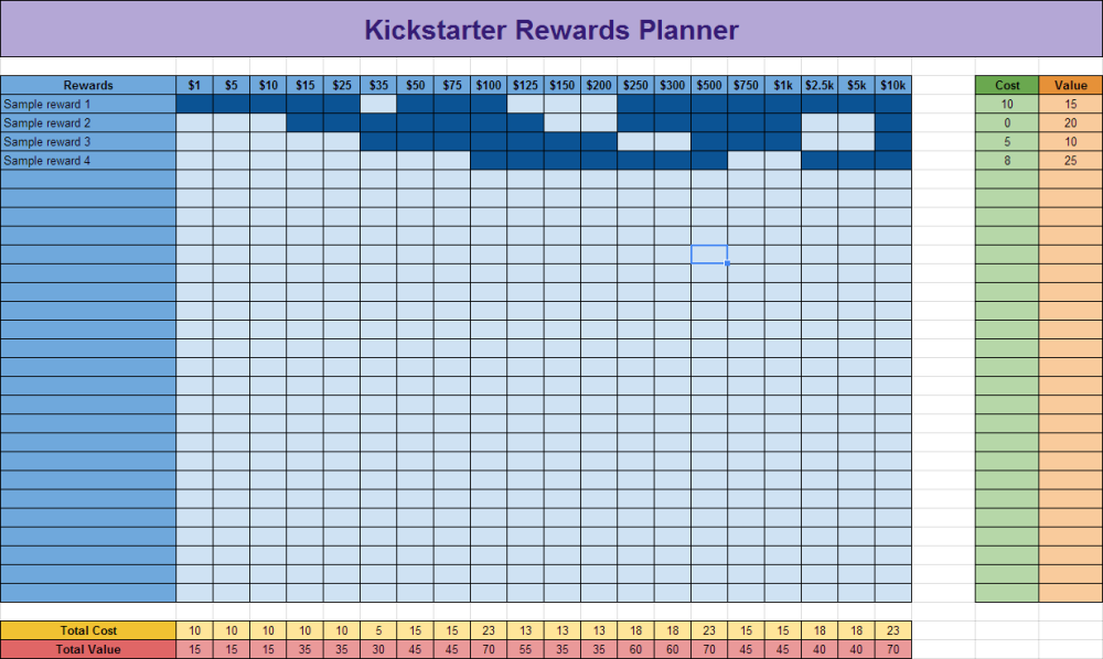 Kickstarter Rewards Planner
