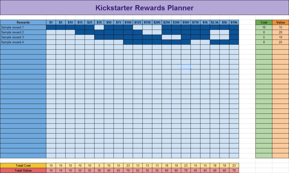 Kickstarter Rewards Planner